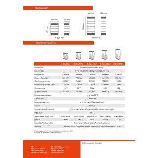 BYD Batterie Box HV 6,4 KWh High-Voltage Batterie Speicher Solar