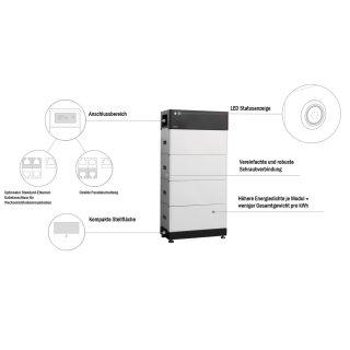 BYD Batterie Box HVM 13,8 KWh High-Voltage Batterie Speicher Solar