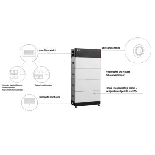 BYD Batterie Box HVM 22,1 KWh High-Voltage Batterie Speicher Solar